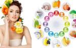 Как использовать витаминные составы для прядей в домашних условиях